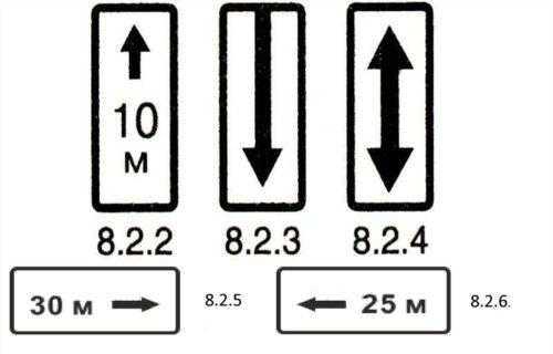 Знаки и разметка, регулирующие остановку на обочине
