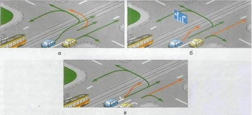Особенности поворота налево