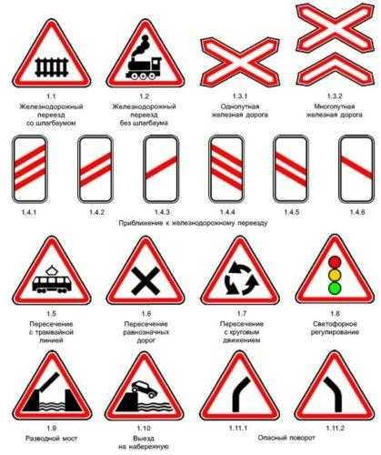 Дорожные знаки жд путей