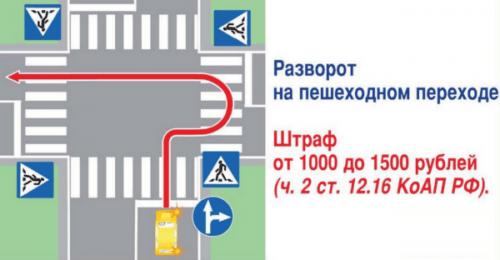 Наказание за разворот на пешеходном переходе